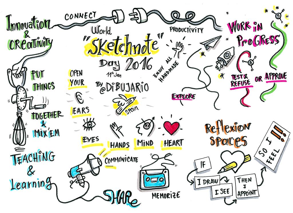 Visual Thinking - Resumen de jornada por Fernando de Pablo - Dibujario
